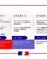 Covid 19: annonces gouvernementales du 24/11/2020